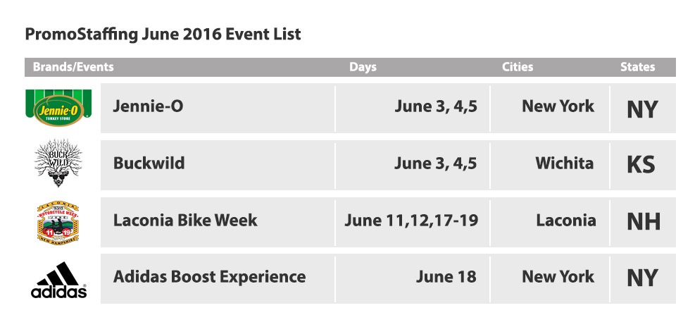 Promostaffing Events June 2016
